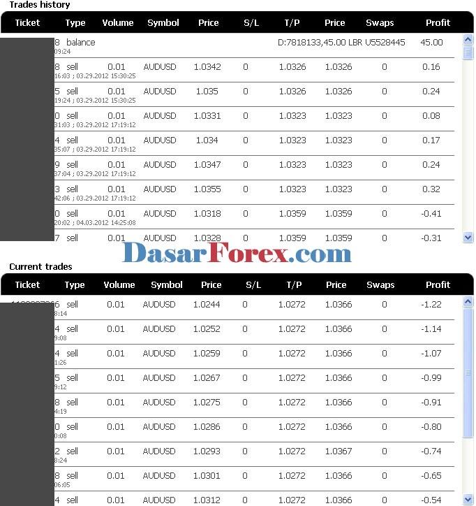 Daftar IB Instaforex