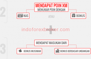 bonus-poin-xm