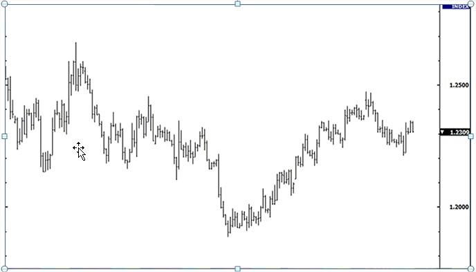 bar chart.1