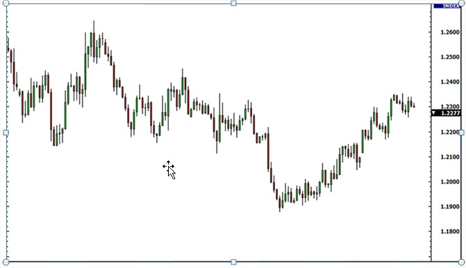candle chart.3