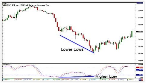 gbr.divergence.trading.1