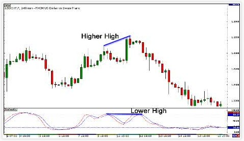 gbr.divergence.trading.2