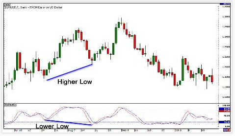 gbr.divergence.trading.3