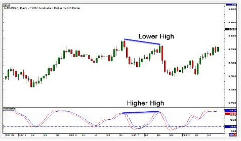gbr.divergence.trading.4