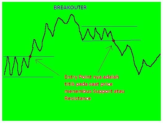gbr.jenis.trader.breakouter