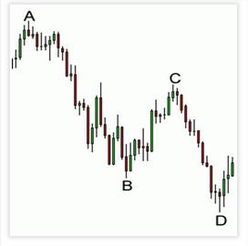 gbr.langkah1.trading.dg.harmonik