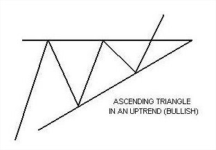 gbr.pola.ascending.triangles