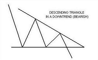 gbr.pola.descending.triangles