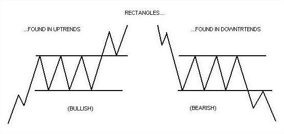 gbr.pola.rectangels