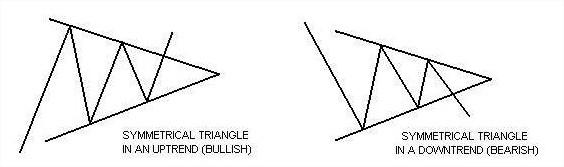 gbr.pola.symmetrical.triangles