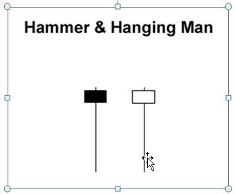 hammer&hangingman.1