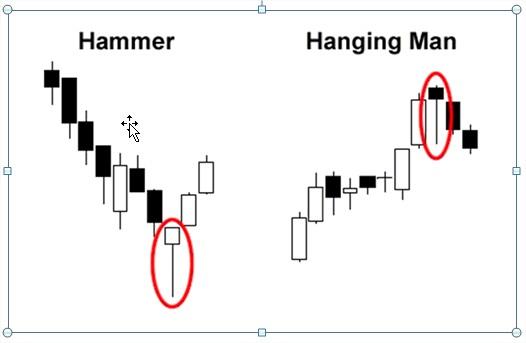 hammer$hangingman.2