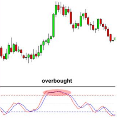 harga-overbought