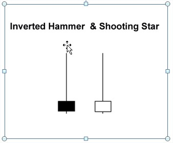 inverted hammer&shootingstar.1