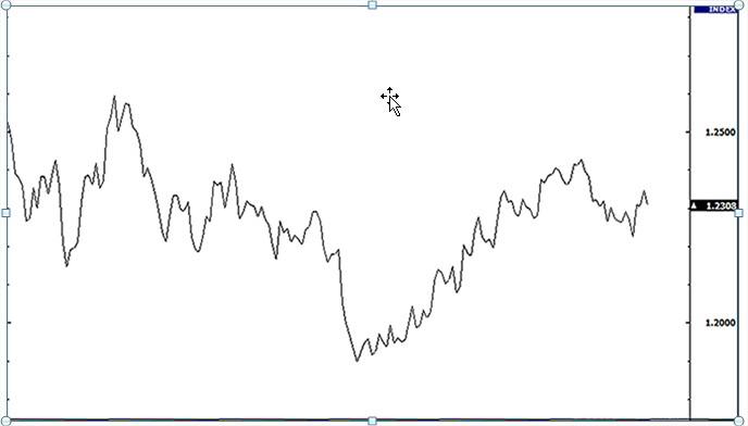 line chart.1