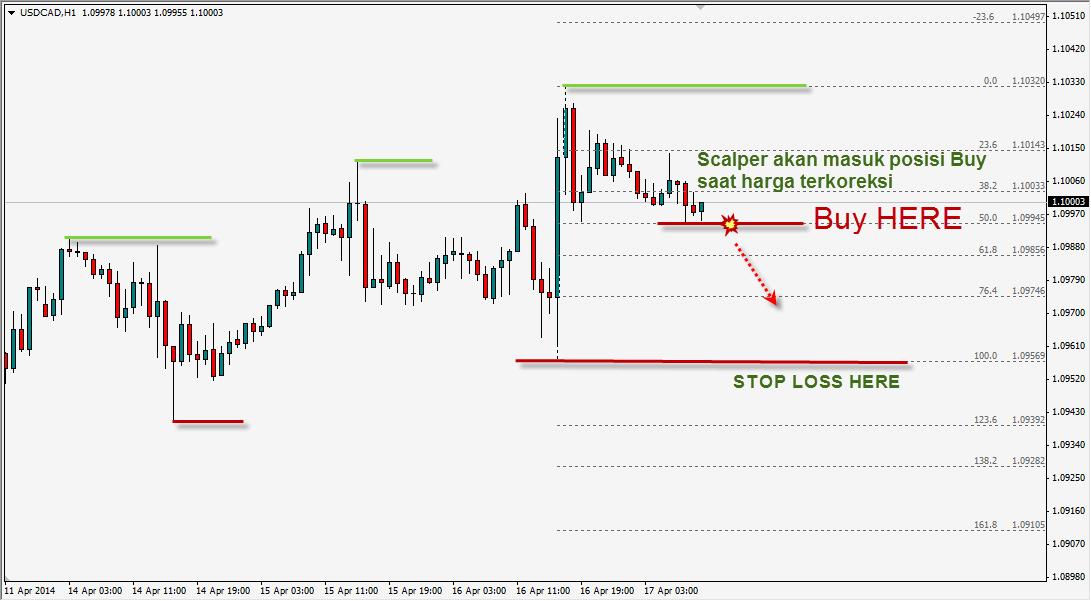 set-stop-loss
