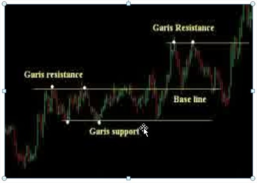 support n resistance.1
