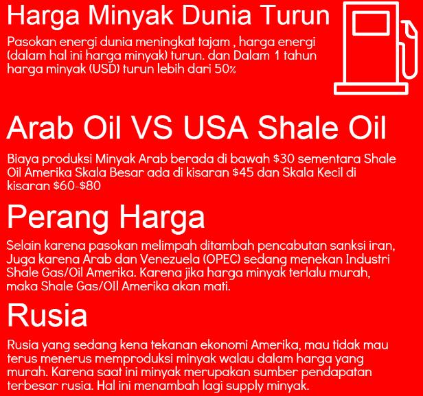 perang-harga-minyak