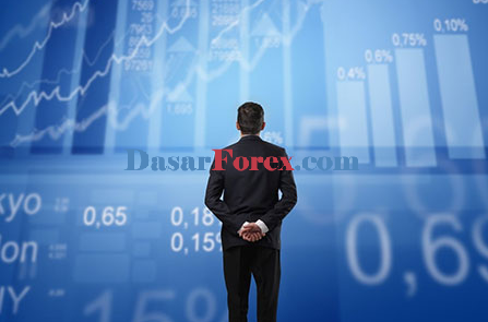 Teknik Pasti Profit Forex