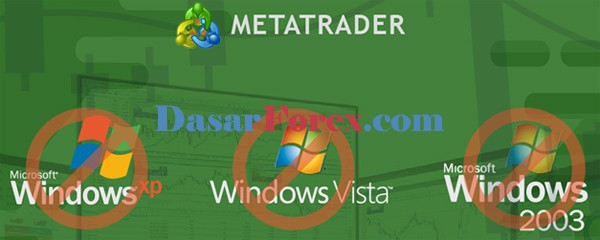 Metatrader Support Windows