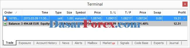 Trade forex sedang berjalan