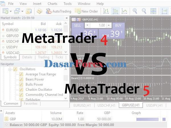 Fitur Perbedaan MetaTrader 4 Dengan MetaTrader 5