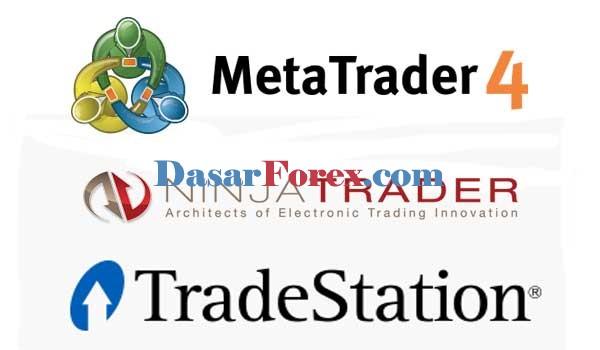 Perbandingan MetaTrader NinjaTrader TradeStation