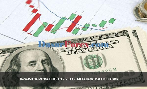 Korelasi Mata Uang