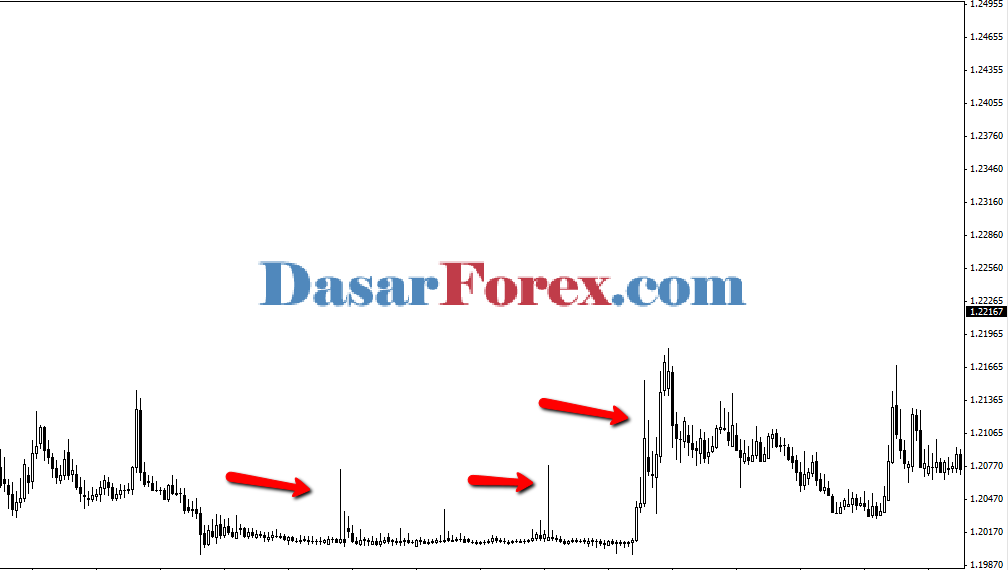 Forex melintasi pasangan mata uang