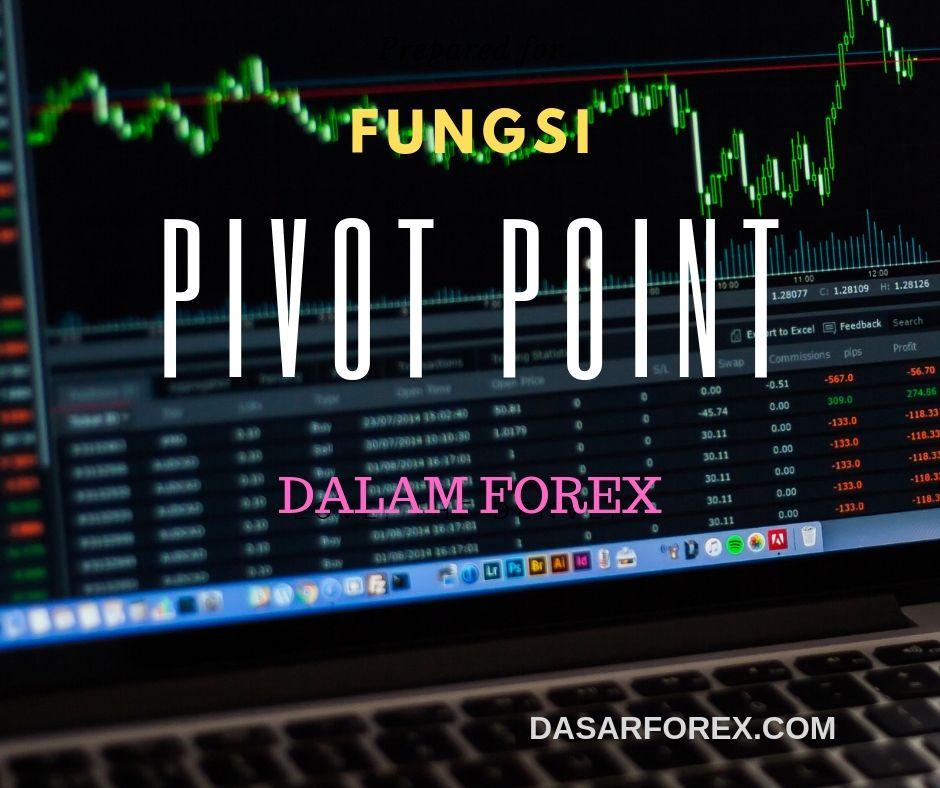 Fungsi PIVOT POINT dalam forex