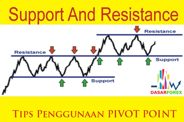 Tips Penggunaan Pivot Point