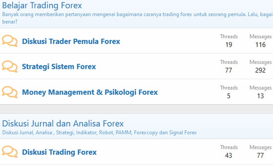 Forum Trading Forex