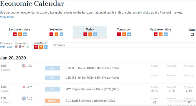 kalender ekonomi dailyfx
