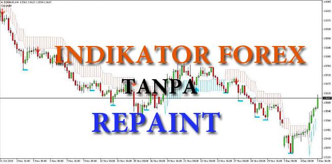 Kumpulan Indikator Forex tanpa Repaint